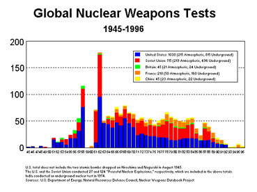nuclear_tests-2-694be